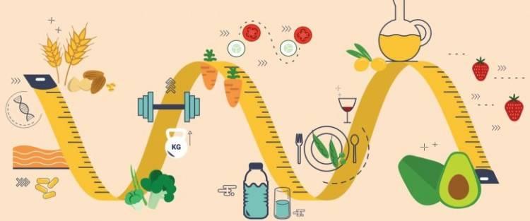 """Come riuscire ad accelerare il proprio metabolismo in cinque mosse """"Metabolismo: cos'è e 5 modi per accelerarlo"""""""
